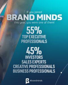 brand minds live 2020 highlights6