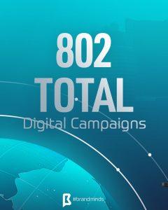 brand minds live 2020 highlights7